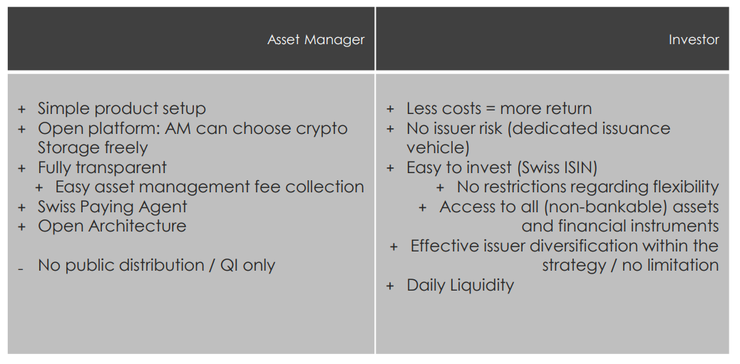 Active Managed Certificates through your tailor-made issuance vehicle